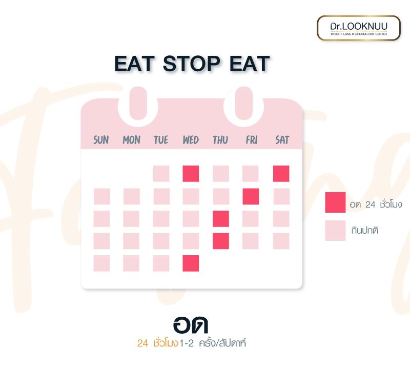 IF eat stop eat